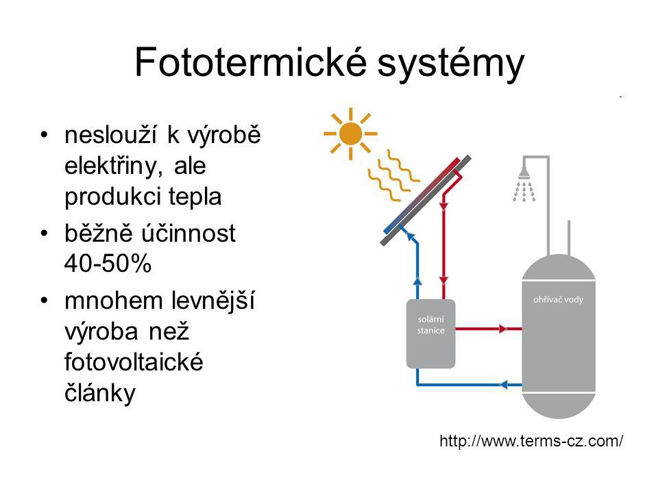 Fototermické systémy neslouží k výrobě elektřiny, ale produkci tepla běžně účinnost 40-50% mnohem levnější výroba než fotovoltaické články http://www.