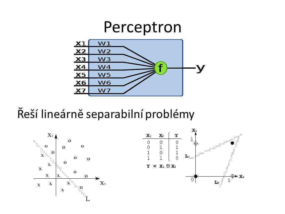 """Multilayer perceptron Pro řešení """"libovolných problémů Řetězí vrstvy perceptronů Učení – Více algoritmů Backpropagation Problémy – Nové vzory, délka učení, architektura sítě … – Další problémy (overfitting etc.)"""