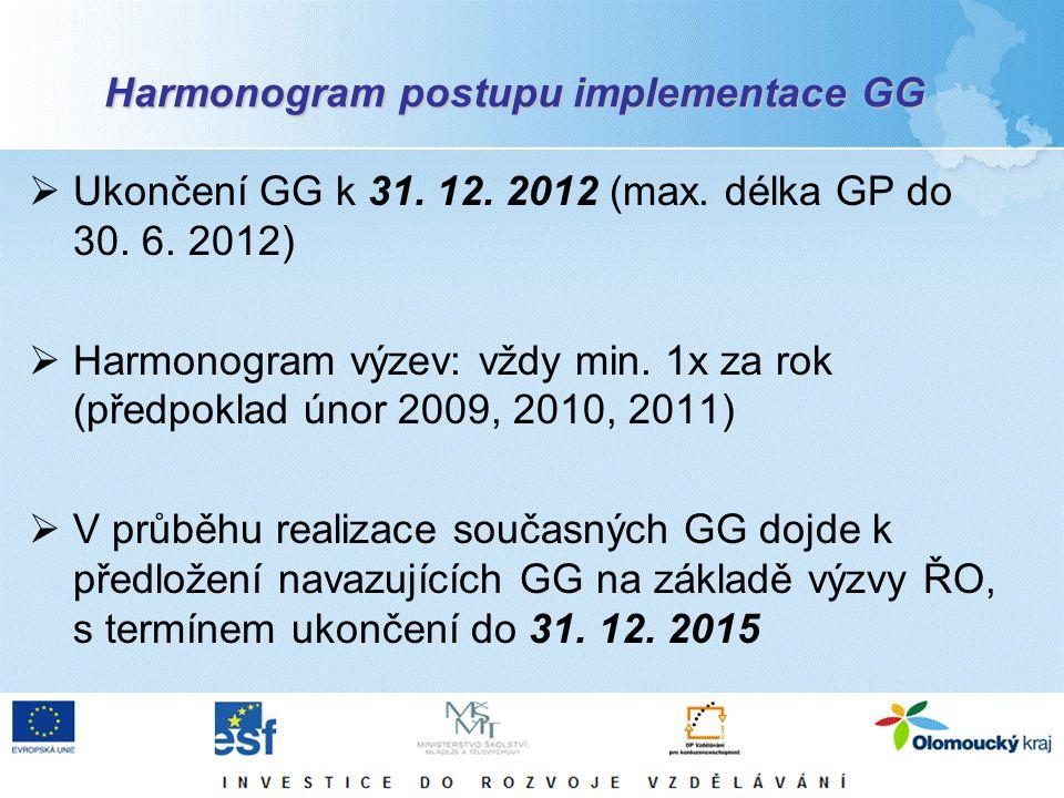 Harmonogram postupu implementace GG  Ukončení GG k 31. 12. 2012 (max. délka GP do 30. 6. 2012)  Harmonogram výzev: vždy min. 1x za rok (předpoklad ú