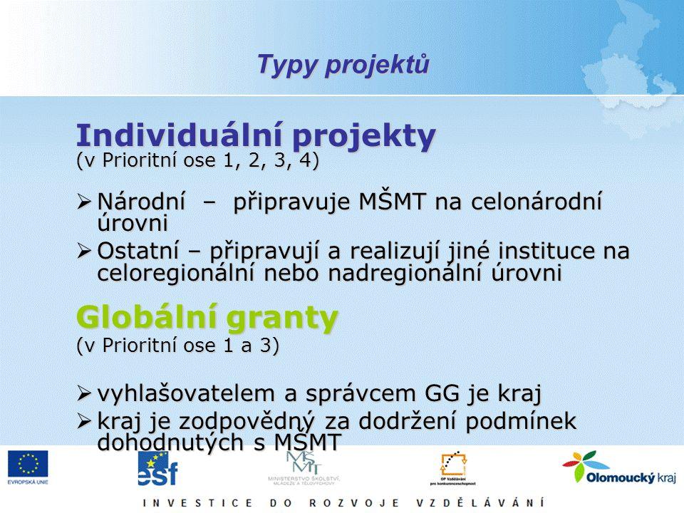 Typy projektů Individuální projekty (v Prioritní ose 1, 2, 3, 4)  Národní – připravuje MŠMT na celonárodní úrovni  Ostatní – připravují a realizují jiné instituce na celoregionální nebo nadregionální úrovni Globální granty (v Prioritní ose 1 a 3)  vyhlašovatelem a správcem GG je kraj  kraj je zodpovědný za dodržení podmínek dohodnutých s MŠMT