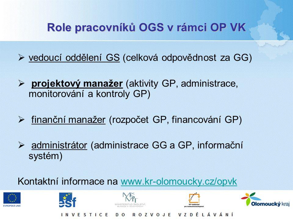 Role pracovníků OGS v rámci OP VK  vedoucí oddělení GS (celková odpovědnost za GG)  projektový manažer (aktivity GP, administrace, monitorování a kontroly GP)  finanční manažer (rozpočet GP, financování GP)  administrátor (administrace GG a GP, informační systém) Kontaktní informace na www.kr-olomoucky.cz/opvkwww.kr-olomoucky.cz/opvk