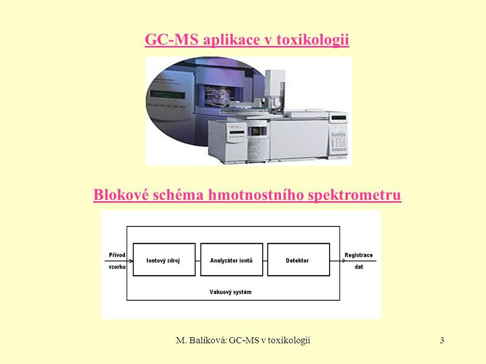 M. Balíková: GC-MS v toxikologii3 GC-MS aplikace v toxikologii Blokové schéma hmotnostního spektrometru
