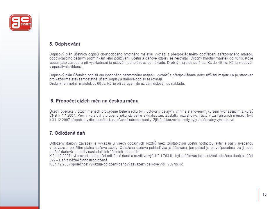 5. Odpisování Odpisový plán účetních odpisů dlouhodobého hmotného majetku vychází z předpokládaného opotřebení zařazovaného majetku odpovídajícího běž
