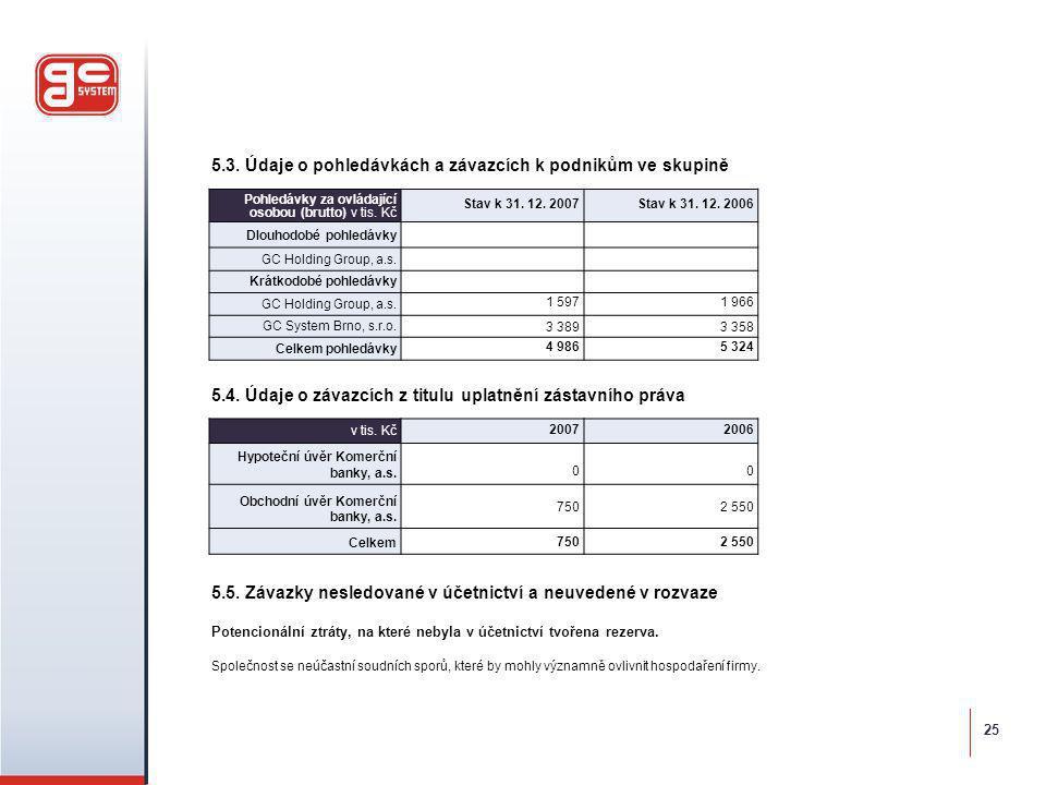 5.3. Údaje o pohledávkách a závazcích k podnikům ve skupině 5.4. Údaje o závazcích z titulu uplatnění zástavního práva 5.5. Závazky nesledované v účet