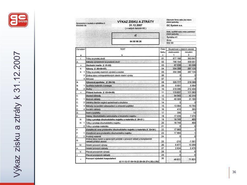36 Výkaz zisku a ztráty k 31.12.2007