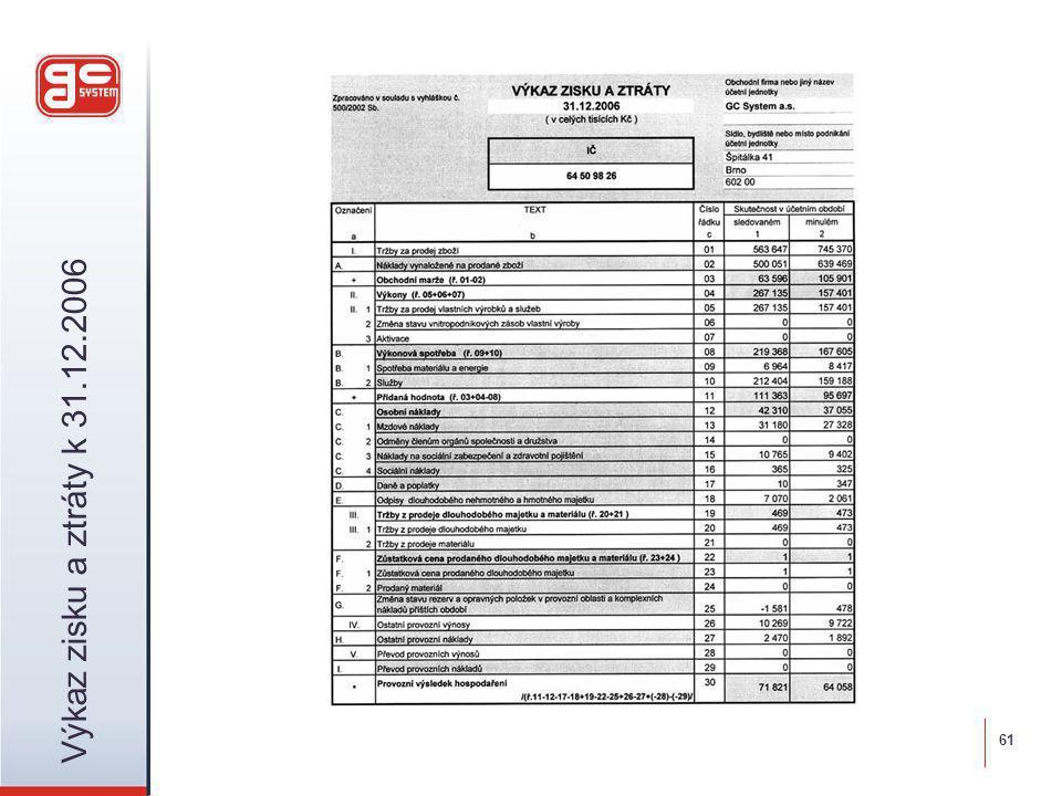 61 Výkaz zisku a ztráty k 31.12.2006