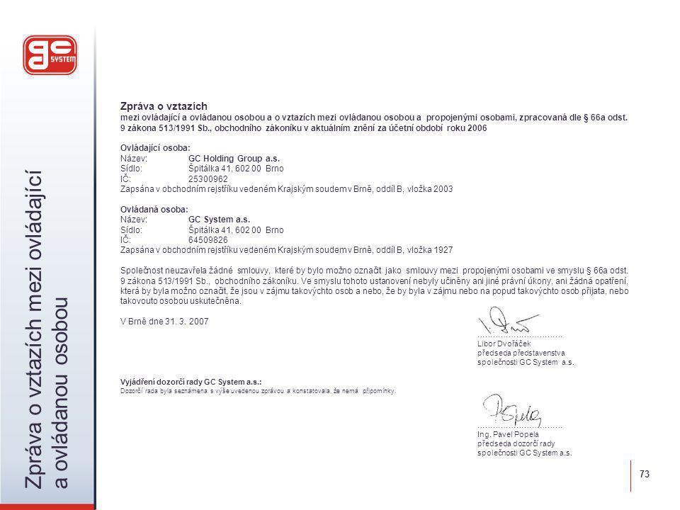 73 Zpráva o vztazích mezi ovládající a ovládanou osobou …………………………… Libor Dvořáček předseda představenstva společnosti GC System a.s. …………………………… Ing.