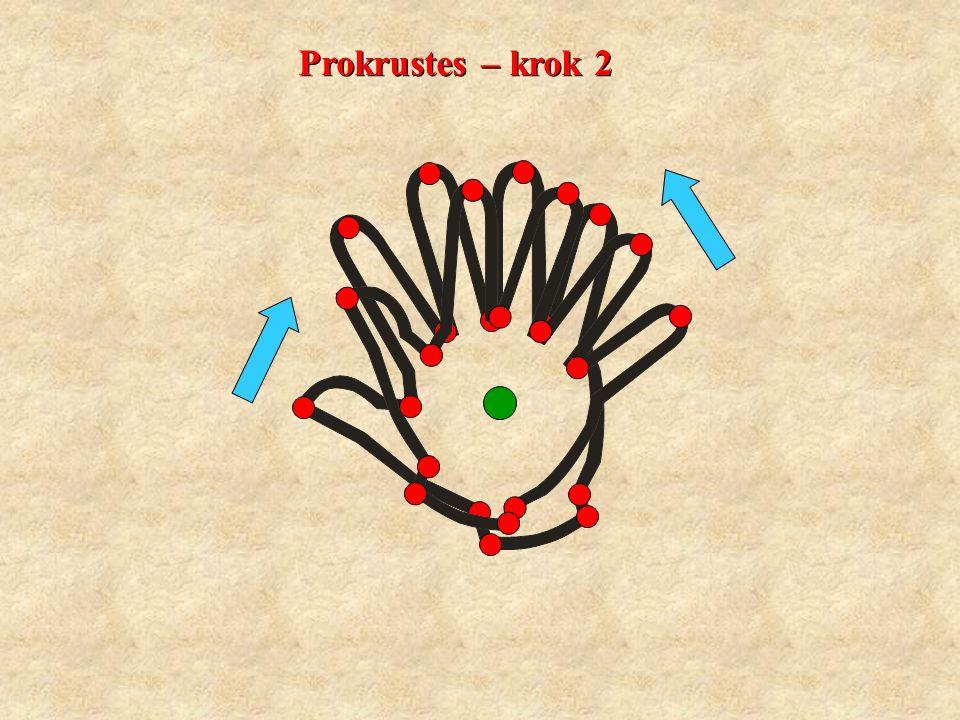 Prokrustes – krok 2