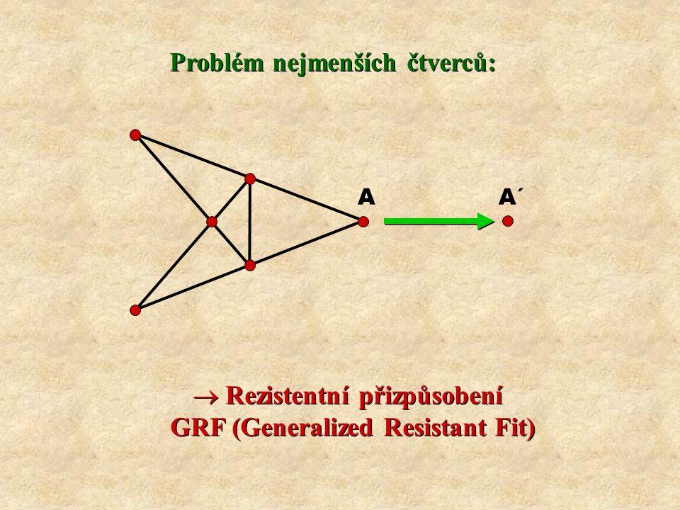 A A´A´ Problém nejmenších čtverců:  Rezistentní přizpůsobení GRF (Generalized Resistant Fit)  Rezistentní přizpůsobení GRF (Generalized Resistant Fit)