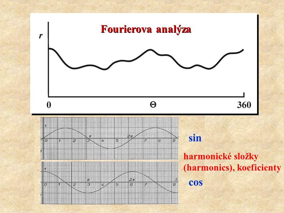 Fourierova analýza cos sin harmonické složky (harmonics), koeficienty