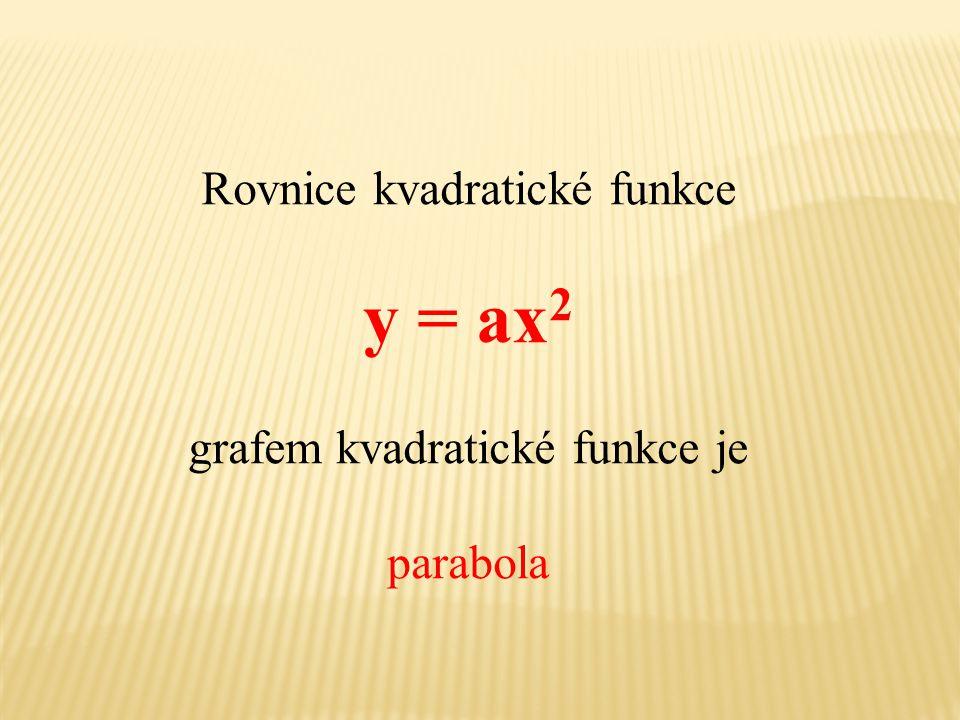 Rovnice kvadratické funkce y = ax 2 grafem kvadratické funkce je parabola