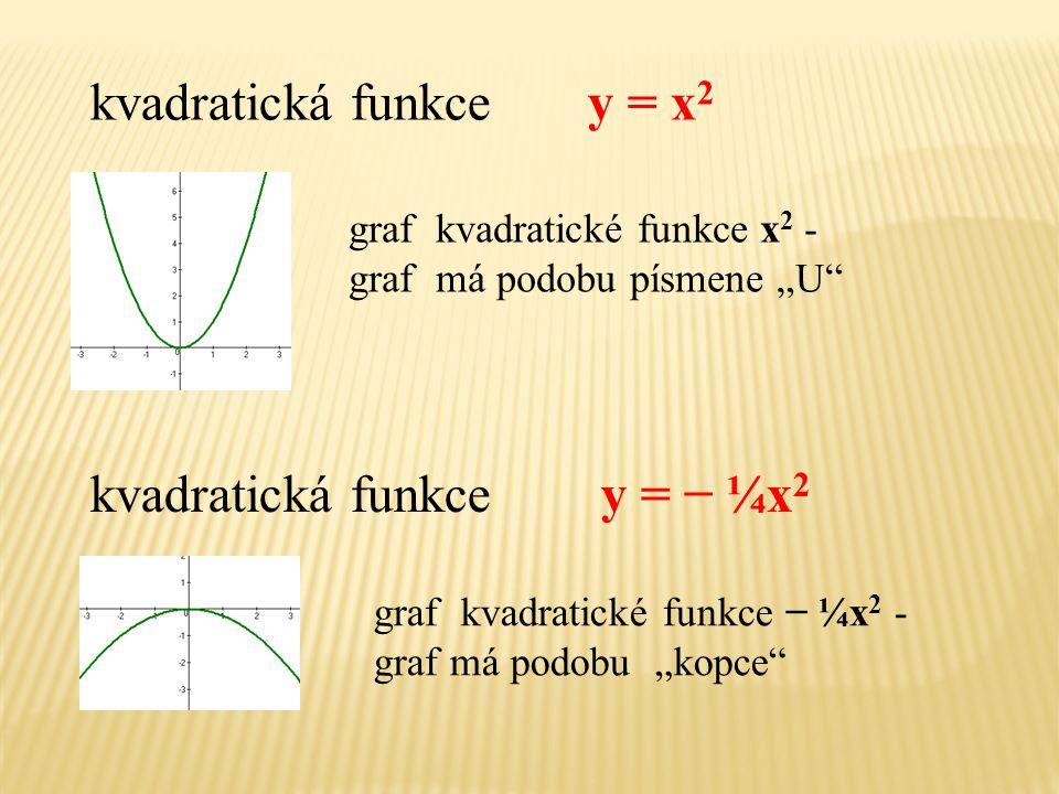 "graf kvadratické funkce x 2 - graf má podobu písmene ""U"" graf kvadratické funkce − ¼x 2 - graf má podobu ""kopce"" kvadratická funkce y = x 2 kvadratick"