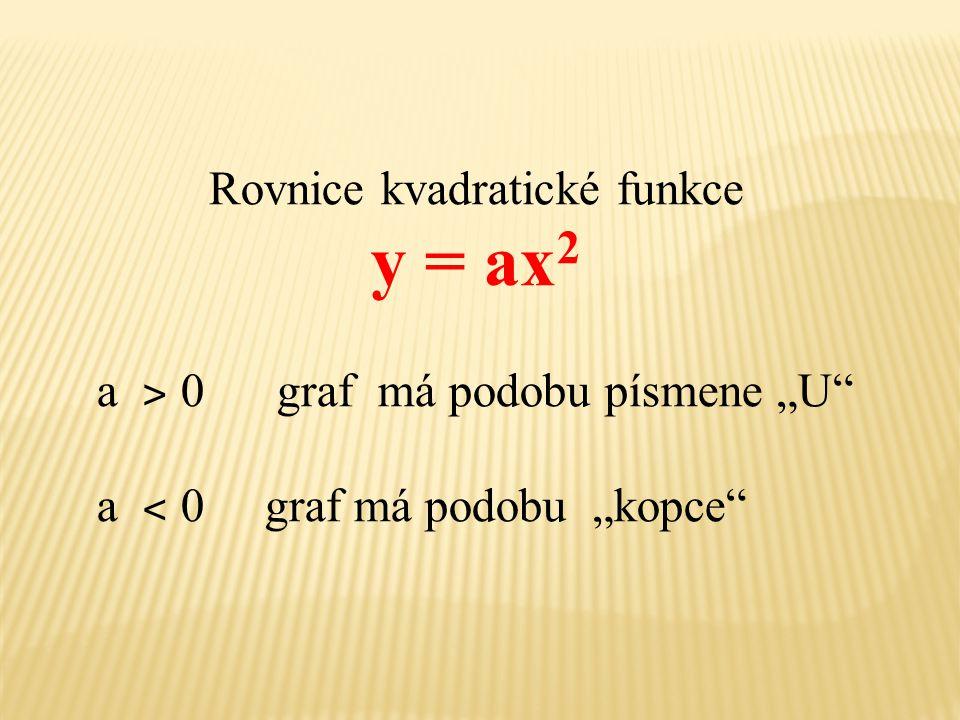 """Rovnice kvadratické funkce y = ax 2 a ˃ 0 graf má podobu písmene """"U Definiční obor funkce je R pro x (- ∞; 0) je funkce klesající pro x (0; +∞) je funkce rostoucí"""