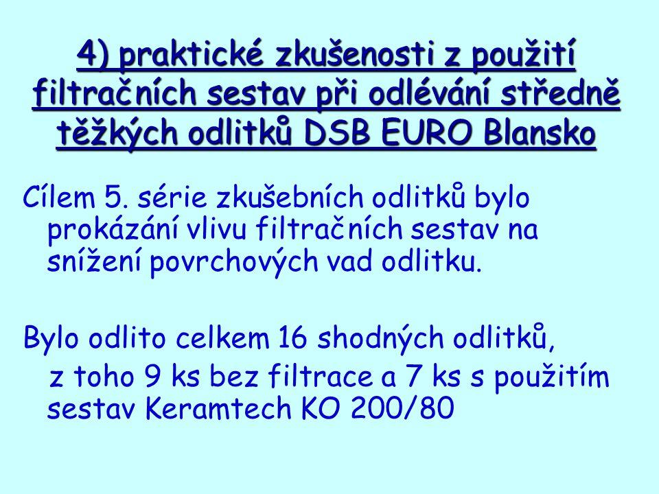 4) praktické zkušenosti z použití filtračních sestav při odlévání středně těžkých odlitků DSB EURO Blansko Cílem 5.