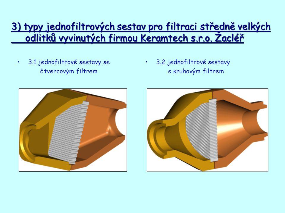 3) typy jednofiltrových sestav pro filtraci středně velkých odlitků vyvinutých firmou Keramtech s.r.o.
