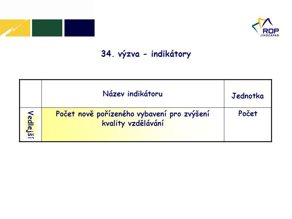 34. výzva - indikátory Název indikátoru Jednotka Vedlejší Počet nově pořízeného vybavení pro zvýšení kvality vzdělávání Počet