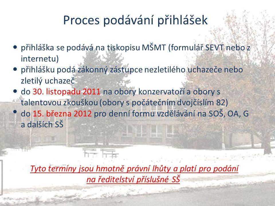 Proces podávání přihlášek přihláška se podává na tiskopisu MŠMT (formulář SEVT nebo z internetu) přihlášku podá zákonný zástupce nezletilého uchazeče