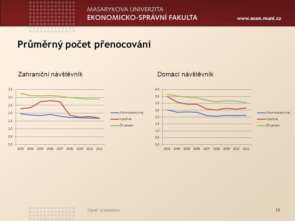 www.econ.muni.cz Vývoj počtu přenocování Podíl počtu přenocování (srovnání 2000 a 2010) Zápatí prezentace11 Rozložení výkonů HUZ podle turistických oblastí  TO Brno a okolí zaznamenává úbytek hlavně domácích návštěvníků  Podíl TO Brno a okolí na zahraniční návštěvnosti je 62 %, ten se příliš nemění