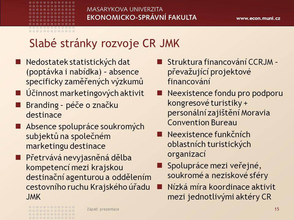 www.econ.muni.cz Podpora cestovního ruchu v rámci ROP k 30.6. 2011 Zápatí prezentace16