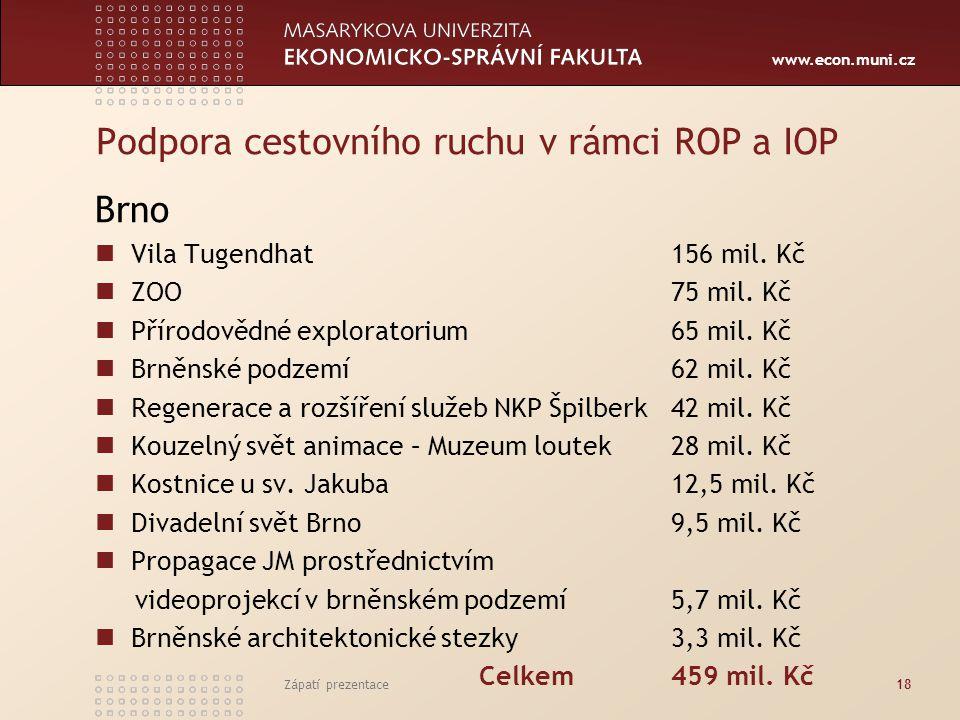 www.econ.muni.cz Podpora cestovního ruchu v rámci ROP a OP EÚS CCRJM Posílení image regionu Jižní Morava a rozvoj informovanosti10,7 mil.