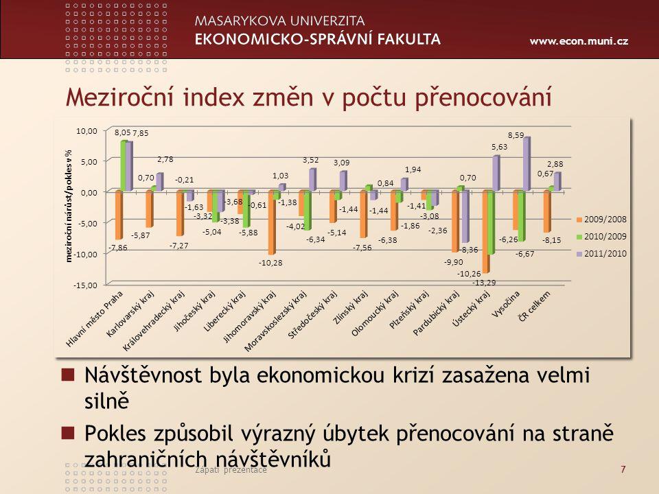 www.econ.muni.cz Meziroční index změn v počtu přenocování Návštěvnost byla ekonomickou krizí zasažena velmi silně Pokles způsobil výrazný úbytek přenocování na straně zahraničních návštěvníků Zápatí prezentace7