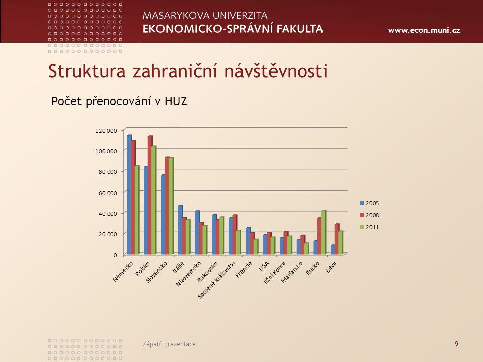 www.econ.muni.cz Struktura zahraniční návštěvnosti Počet přenocování v HUZ Zápatí prezentace9