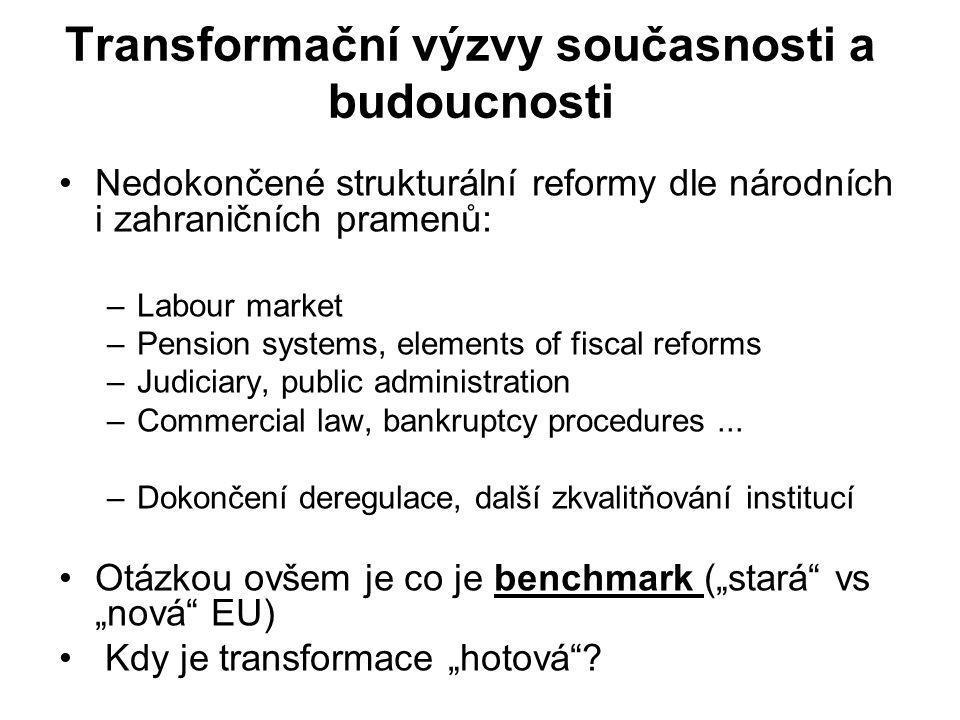 Transformační výzvy současnosti a budoucnosti Nedokončené strukturální reformy dle národních i zahraničních pramenů: –Labour market –Pension systems,