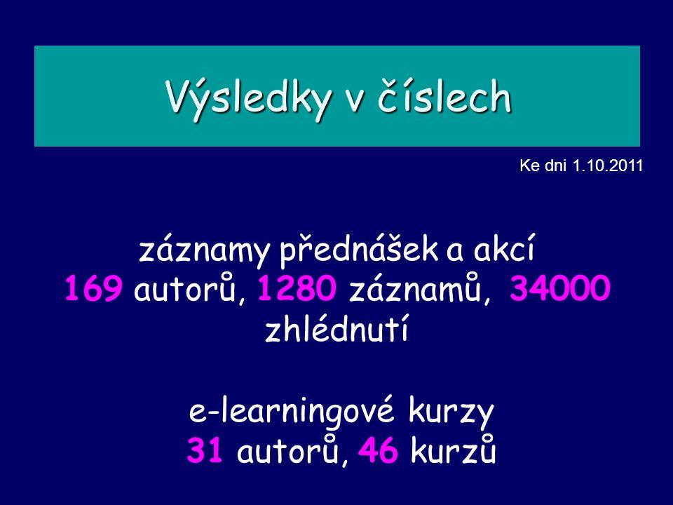 Výsledky v číslech záznamy přednášek a akcí 169 autorů, 1280 záznamů, 34000 zhlédnutí e-learningové kurzy 31 autorů, 46 kurzů Ke dni 1.10.2011