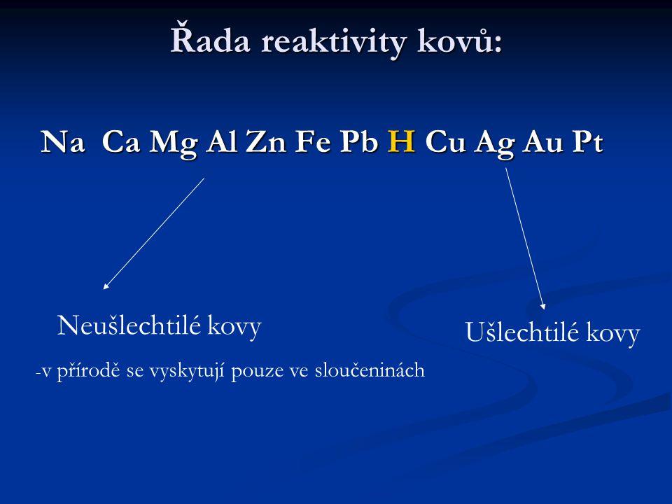 Řada reaktivity kovů: Na Ca Mg Al Zn Fe Pb H Cu Ag Au Pt Neušlechtilé kovy Ušlechtilé kovy - v přírodě se vyskytují pouze ve sloučeninách