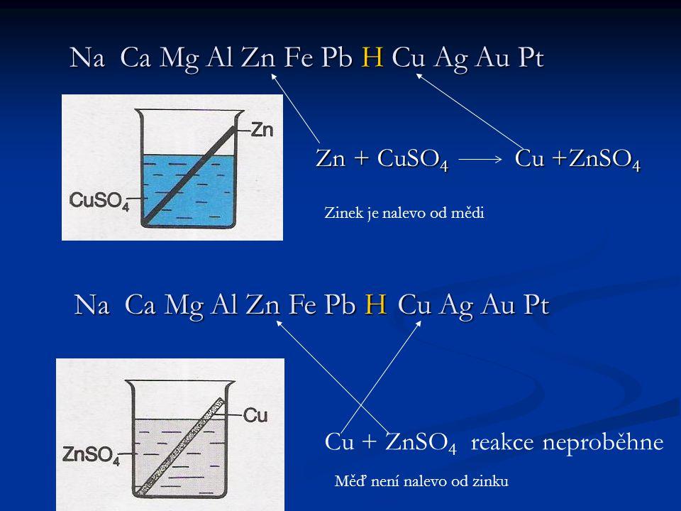 Na Ca Mg Al Zn Fe Pb H Cu Ag Au Pt Zn + CuSO 4 Cu +ZnSO 4 Cu + ZnSO 4 reakce neproběhne Na Ca Mg Al Zn Fe Pb H Cu Ag Au Pt Zinek je nalevo od mědi Měď