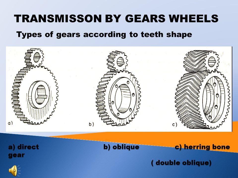 Types of gears according to teeth shape a) direct b) obliquec) herring bone gear ( double oblique) TRANSMISSON BY GEARS WHEELS