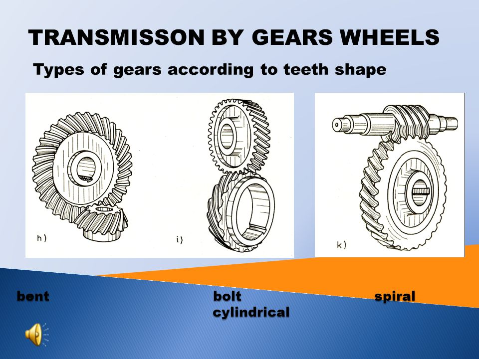 Types of gears according to teeth shape a) direct b) obliquec) herring bone gear ( double oblique) TRANSMISSON BY GEARS WHEELS