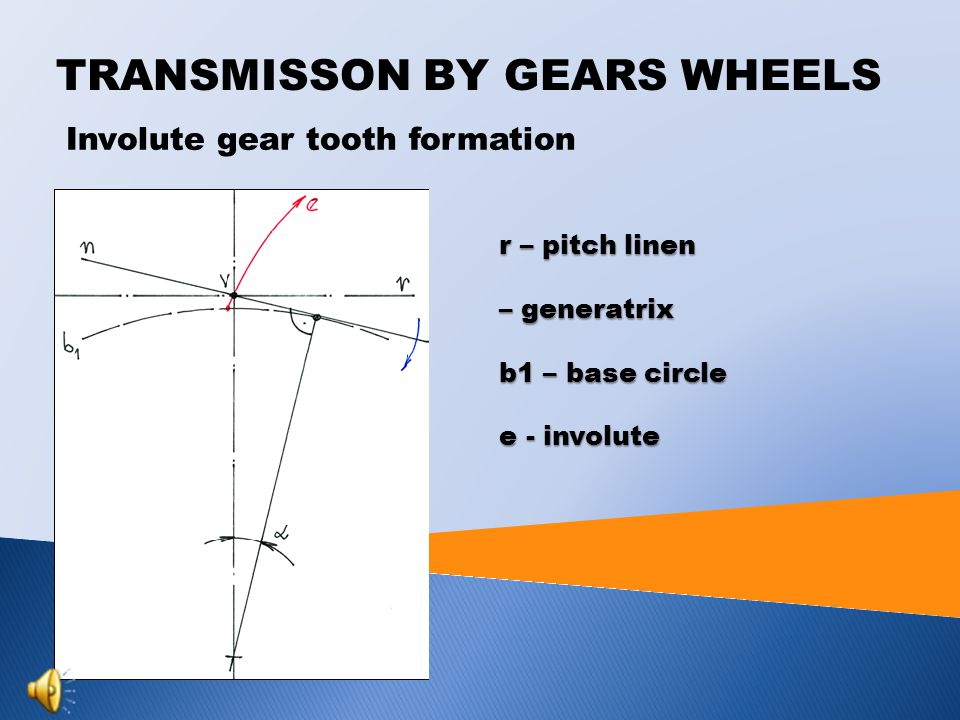 Involute gear tooth formation r – pitch linen – generatrix b1 – base circle e - involute TRANSMISSON BY GEARS WHEELS