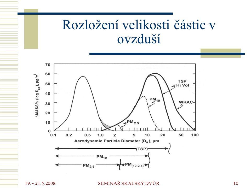 19. - 21.5.2008 SEMINÁŘ SKALSKÝ DVŮR10 Rozložení velikosti částic v ovzduší