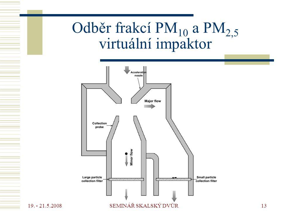 19. - 21.5.2008 SEMINÁŘ SKALSKÝ DVŮR13 Odběr frakcí PM 10 a PM 2,5 virtuální impaktor