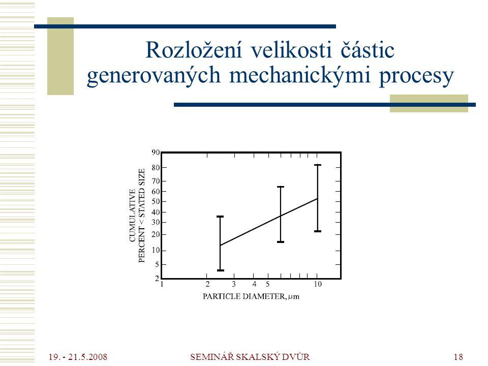 19. - 21.5.2008 SEMINÁŘ SKALSKÝ DVŮR18 Rozložení velikosti částic generovaných mechanickými procesy