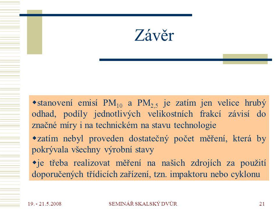 19. - 21.5.2008 SEMINÁŘ SKALSKÝ DVŮR21 Závěr  stanovení emisí PM 10 a PM 2,5 je zatím jen velice hrubý odhad, podíly jednotlivých velikostních frakcí