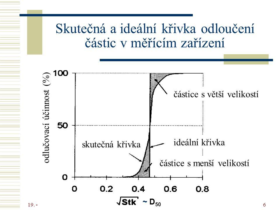 19. - 21.5.2008 SEMINÁŘ SKALSKÝ DVŮR6 Skutečná a ideální křivka odloučení částic v měřícím zařízení ideální křivka skutečná křivka odlučovací účinnost