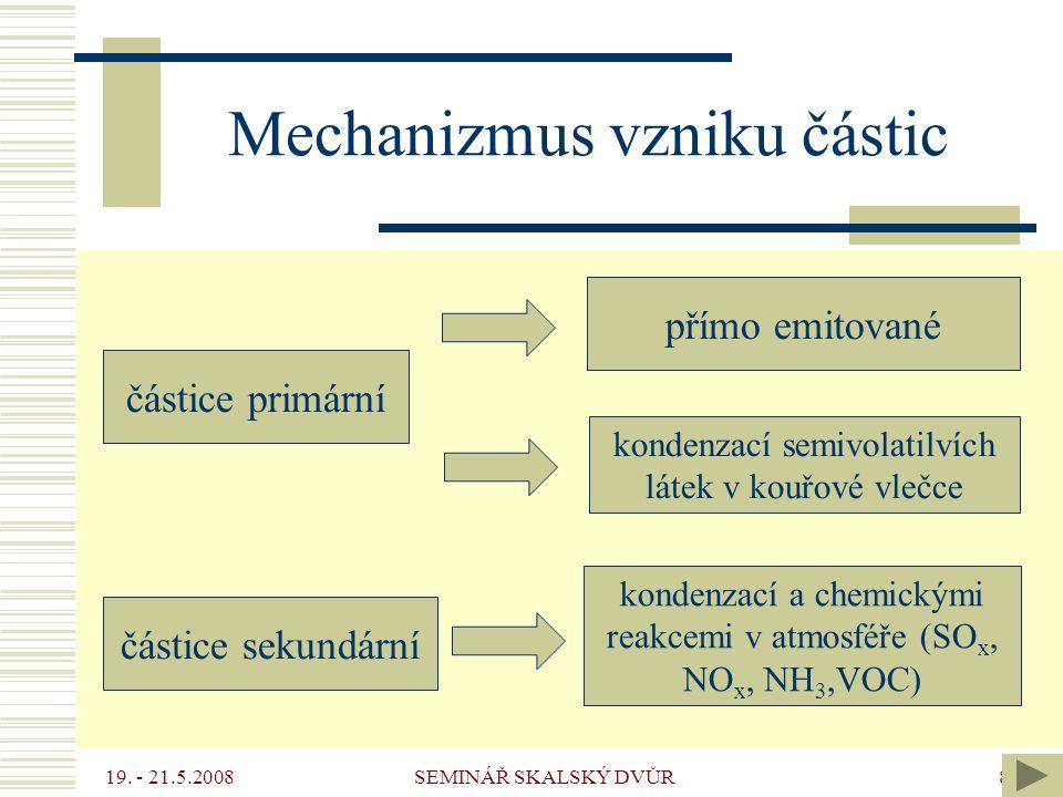19. - 21.5.2008 SEMINÁŘ SKALSKÝ DVŮR8 Mechanizmus vzniku částic částice primární částice sekundární přímo emitované kondenzací semivolatilvích látek v