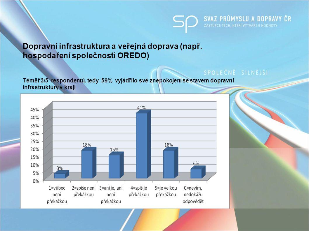 Dopravní infrastruktura a veřejná doprava (např.