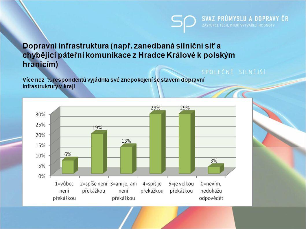 ZÁVĚRY ŠETŘENÍ Palčivým problémem je nedostatek technických profesí a úroveň technického školství v kraji.