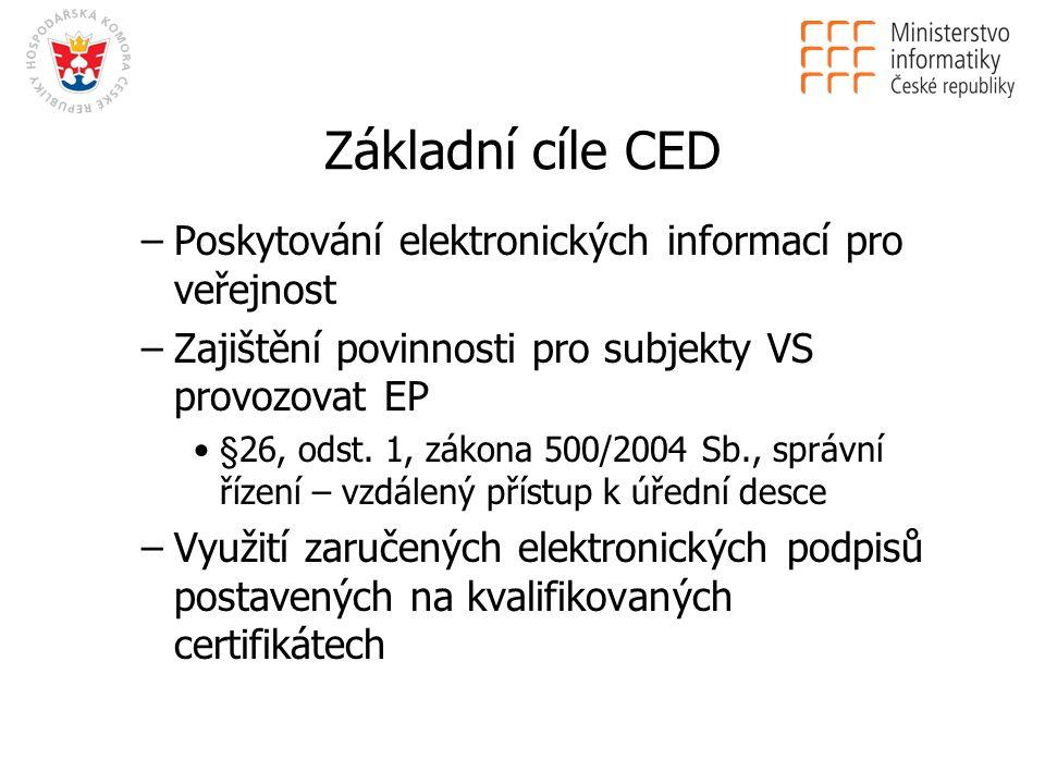 Základní cíle CED –Poskytování elektronických informací pro veřejnost –Zajištění povinnosti pro subjekty VS provozovat EP §26, odst.