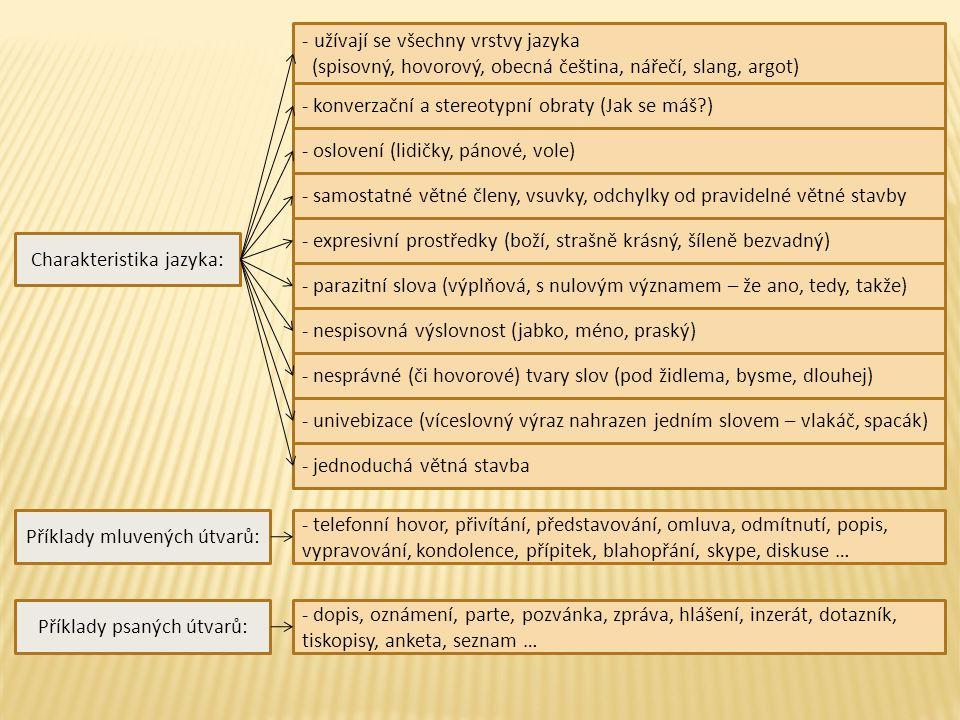 Charakteristika jazyka: - užívají se všechny vrstvy jazyka (spisovný, hovorový, obecná čeština, nářečí, slang, argot) - konverzační a stereotypní obra
