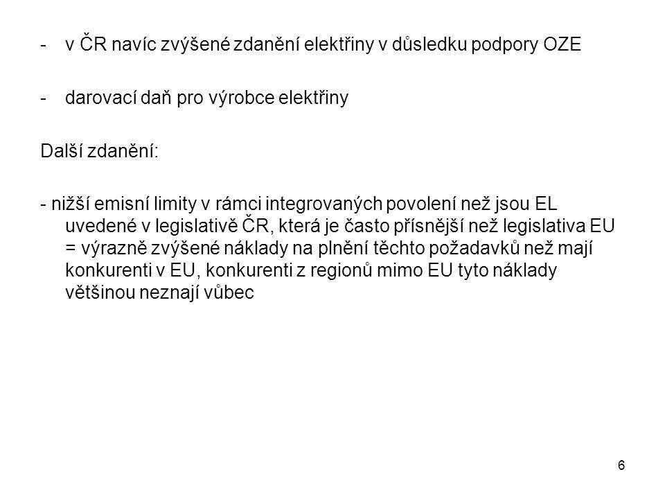 6 -v ČR navíc zvýšené zdanění elektřiny v důsledku podpory OZE -darovací daň pro výrobce elektřiny Další zdanění: - nižší emisní limity v rámci integrovaných povolení než jsou EL uvedené v legislativě ČR, která je často přísnější než legislativa EU = výrazně zvýšené náklady na plnění těchto požadavků než mají konkurenti v EU, konkurenti z regionů mimo EU tyto náklady většinou neznají vůbec