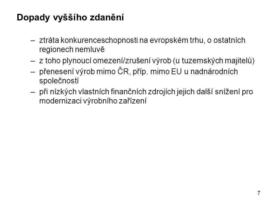 7 Dopady vyššího zdanění –ztráta konkurenceschopnosti na evropském trhu, o ostatních regionech nemluvě –z toho plynoucí omezení/zrušení výrob (u tuzemských majitelů) –přenesení výrob mimo ČR, příp.