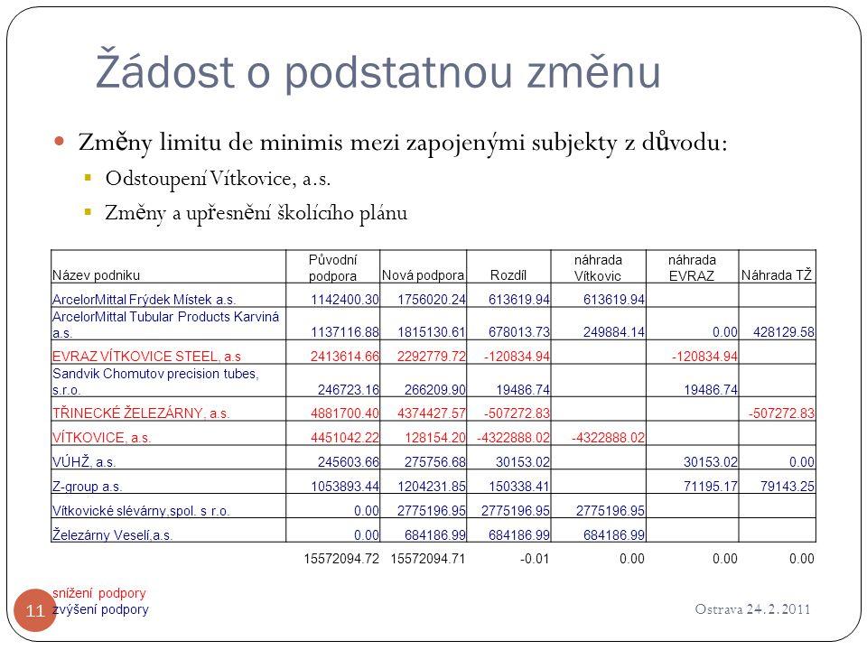 Žádost o podstatnou změnu Ostrava 24.2.2011 11 Zm ě ny limitu de minimis mezi zapojenými subjekty z d ů vodu:  Odstoupení Vítkovice, a.s.  Zm ě ny a