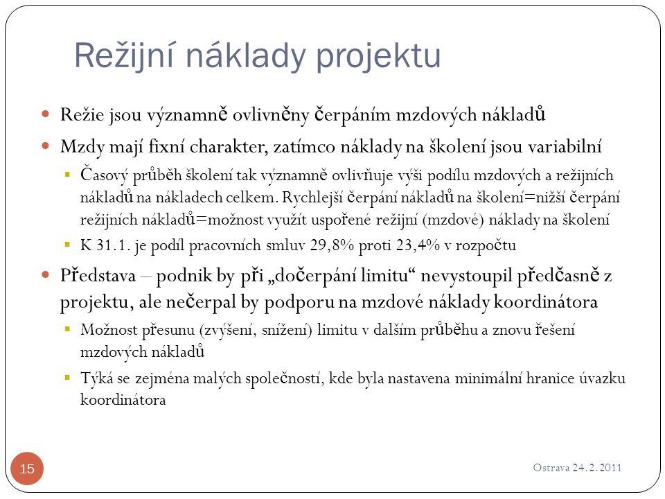 Režijní náklady projektu Ostrava 24.2.2011 15 Režie jsou významn ě ovlivn ě ny č erpáním mzdových náklad ů Mzdy mají fixní charakter, zatímco náklady