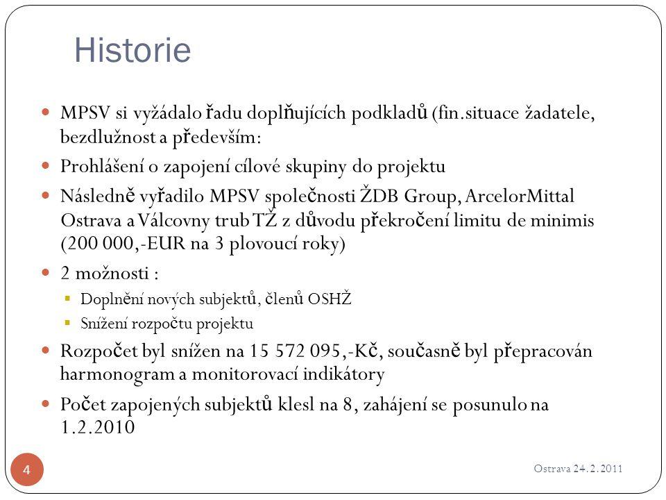 Historie Ostrava 24.2.2011 5 11.2.2010 odstoupila z projektu spole č nost Vítkovice,a.s.