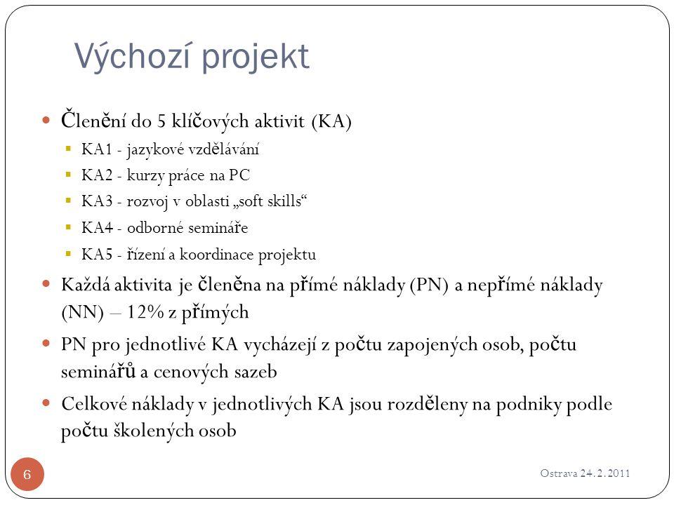 Výchozí projekt Ostrava 24.2.2011 6 Č len ě ní do 5 klí č ových aktivit (KA)  KA1 - jazykové vzd ě lávání  KA2 - kurzy práce na PC  KA3 - rozvoj v