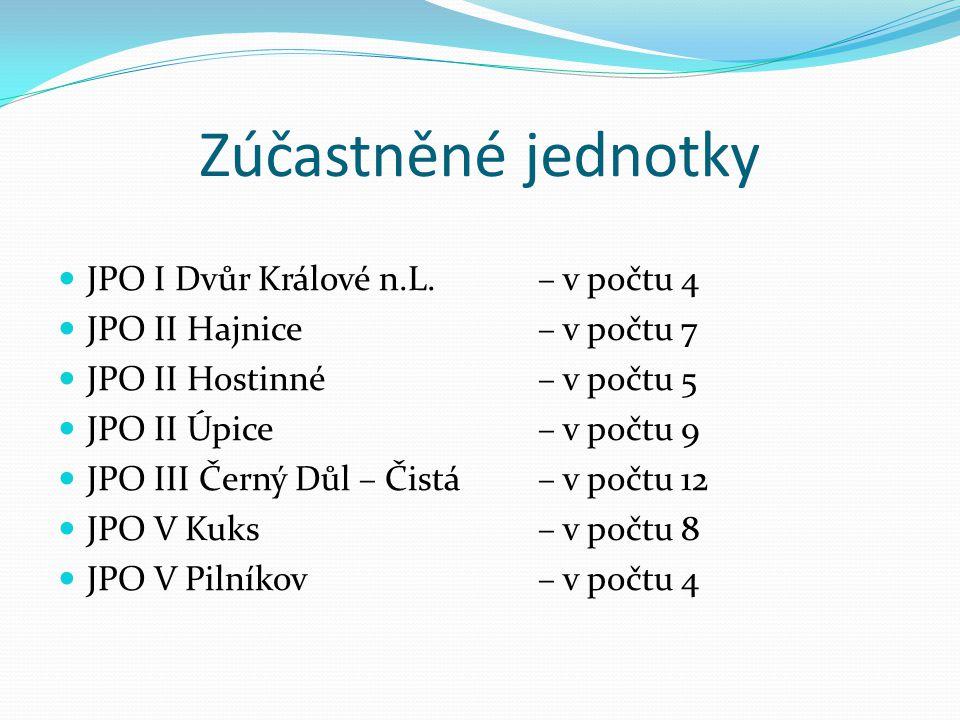 Zúčastněné jednotky JPO I Dvůr Králové n.L.– v počtu 4 JPO II Hajnice – v počtu 7 JPO II Hostinné – v počtu 5 JPO II Úpice – v počtu 9 JPO III Černý D